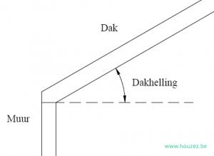 dakhelling